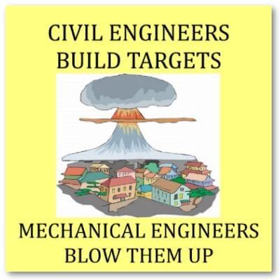 civil_engineers_build_targets_poster-p228320256026343189t5ta_400.jpg