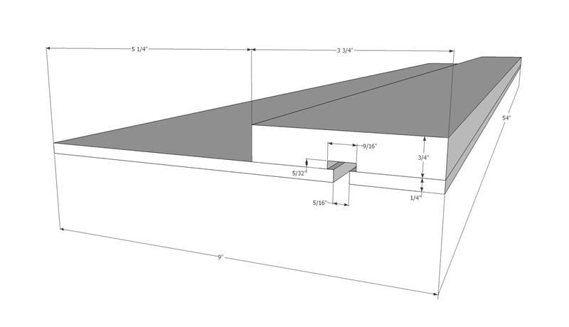 GCS-v2-SU-2D.jpg