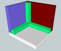corner with glue blocks