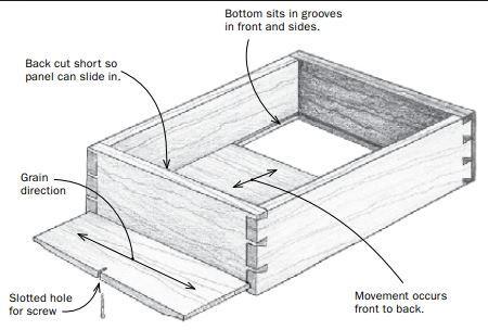 Drawer Construction 1.JPG