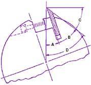 cutterhead_knife_angles.jpg.ca562ab010d025bcf4dd3dbdd21c5e60.jpg