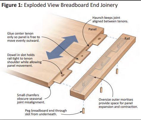 Breadboard-1.JPG.d6d494adb5951475df63e6e7fae733c4.JPG