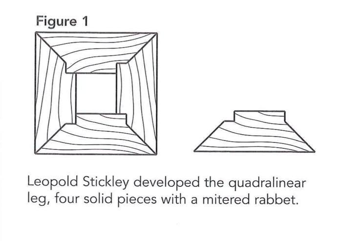 quadraleg.jpg.a95358f35c9c4efa49b09755b11f5d11.jpg
